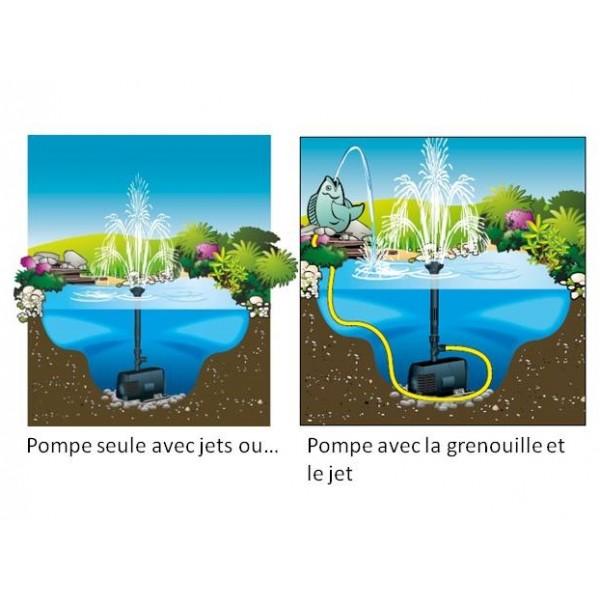 Petit bassin 145 litres en r sine quip avec pompe et for Petite piscine avec pompe
