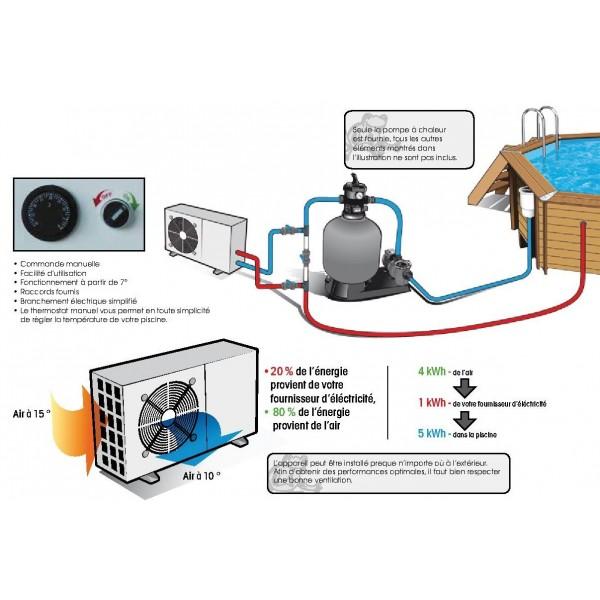 pompe chaleur heatermax 15 3 4 kw pour piscine achat. Black Bedroom Furniture Sets. Home Design Ideas
