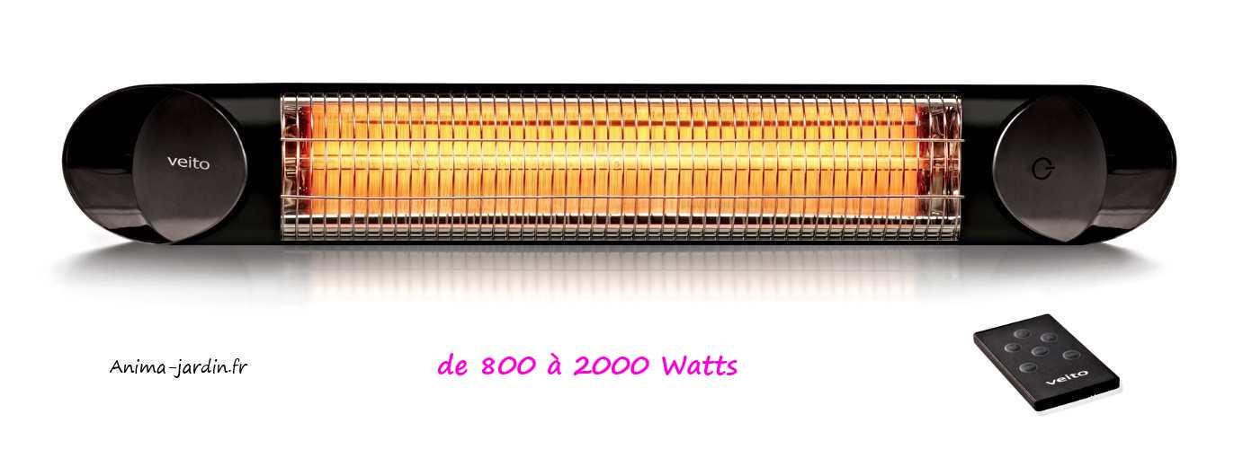 Chauffage-infrarouge-blade-2000-anima-jardin.fr