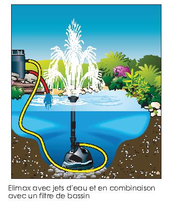 Elimax-comme-pompe-et-jets-d-eau-filtre