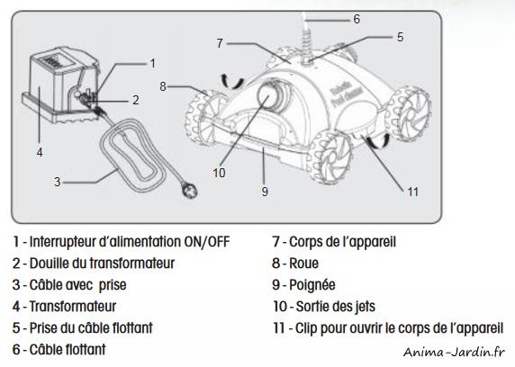 Descriptif robotclean2-Ubbink-Anima-Jardin.fr