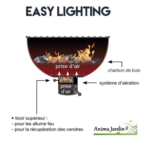 système-allumage-Easy-lighting-anima-jardin.fr